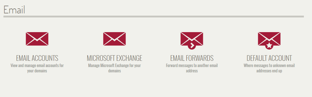 Email overview