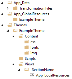 Theme folder structure